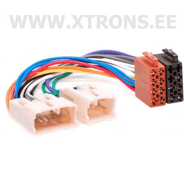 XTRONS 12-022